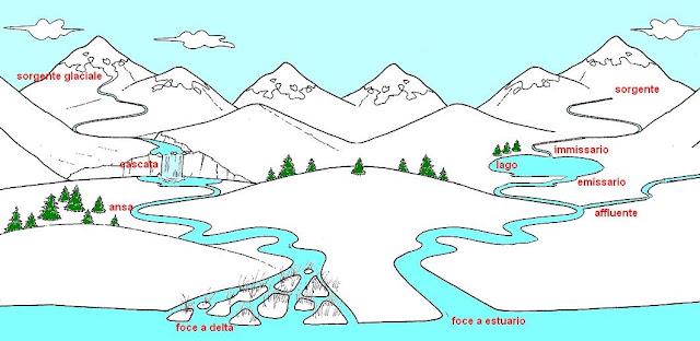 Paesaggio Significato Geografico