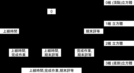 path161