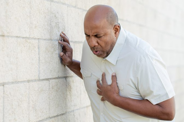 Most Common Causes Of Chest pain