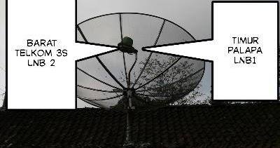 Cara mudah Mencari Satelit TELKOM 3S ;TRANSTV,TRANS7 ...