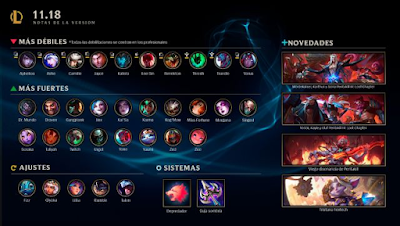 Patch 11.18 for League of Legends includes changes and upgrades to champions, equipment, and more