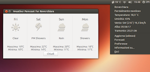 Indicator Weather su Ubuntu 13.04