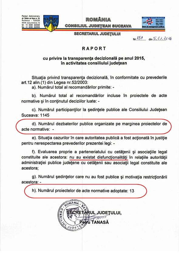 Nechifor, demascat! Dovada dispreţului total faţă de alegători: CJ Suceava nu a consultat niciodată populaţia judeţului cu privire la deciziile adoptate în 2015