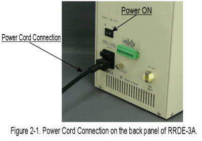 RRDE-3A Power cord connection