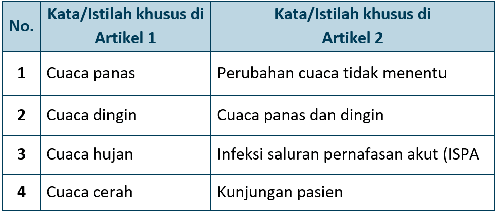 Kunci Jawaban Halaman 91, 92, 93, 94 Tema 5 Kelas 3