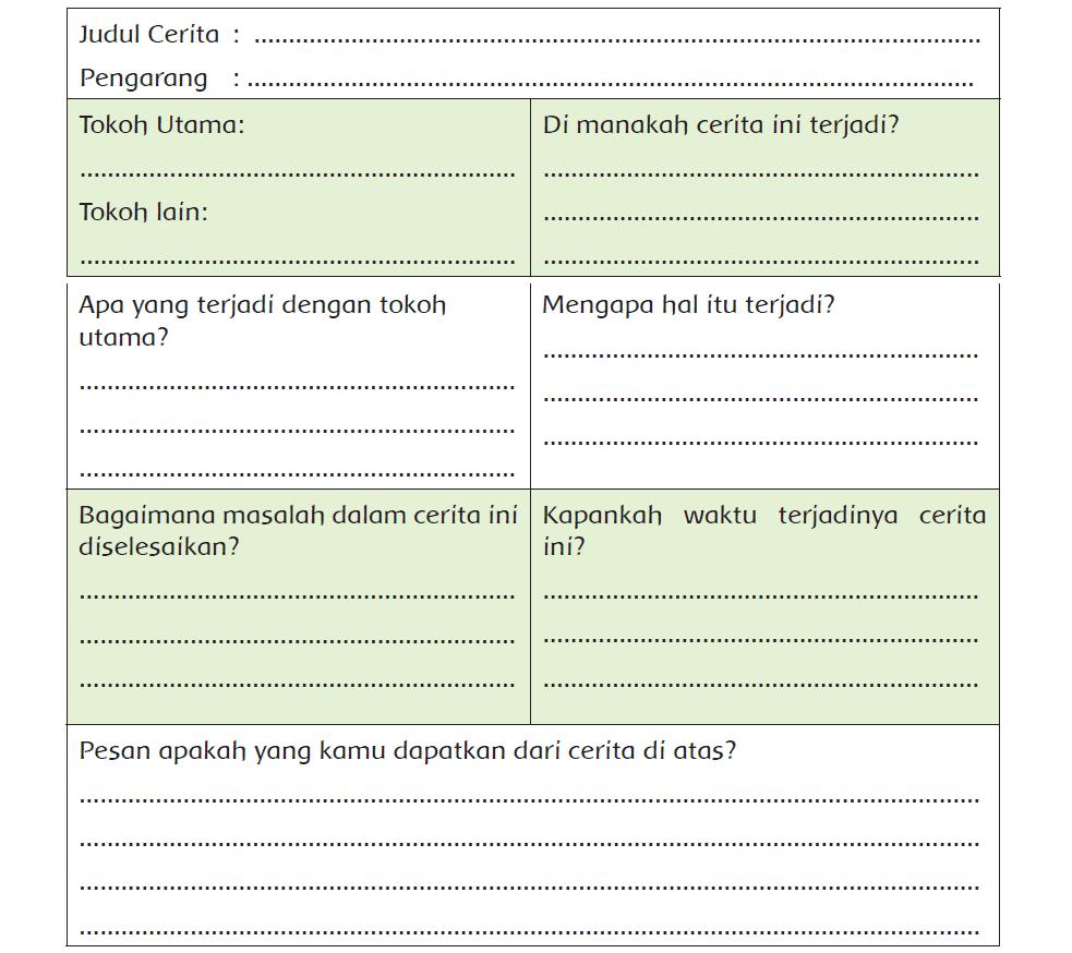Kunci Jawaban Halaman 204, 205 Tema 6 Kelas 5