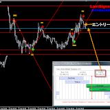 2011年8月8日~9日-FXバックドラフト-EUR/USD ビッグ・トレード