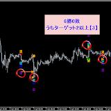 PRO◆2012年4月1日~4月30日(勝率79.54%:検証用EUR/JPY・15M)