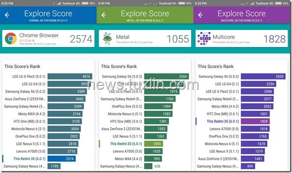 Benchmark Xiaomi Redmi 3S Vellamo