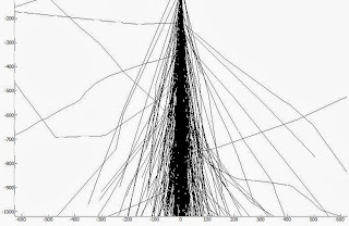 Plotting many (thousands of) lines with pyqtgraph - Google Groups