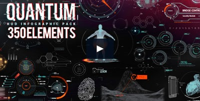 Quantum HUD: infografías animadas futuristas y tecnológicas