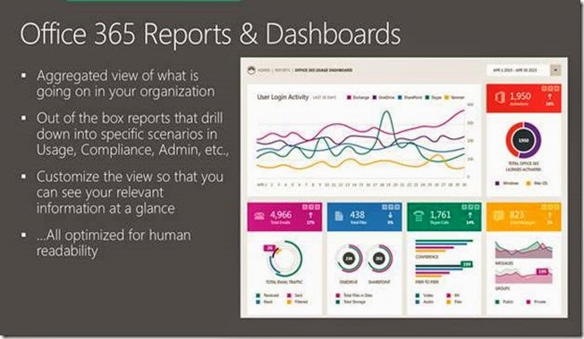 A Static State: New Office 365 Management Activity Feeds and