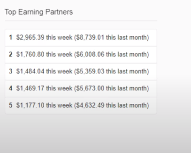 Top-Earning-Partners-on-Quora-Partner-Program-Dashboard