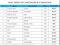 Pengumuman Hasil Tryout CAT CPNS Online ke-3 Tahun 2018