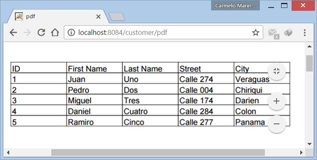 Spring MVC generar vista PDF con iText