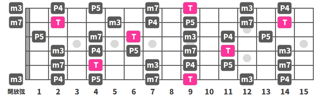 dflat-natural_minor_scale02.png