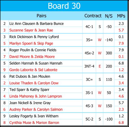 Recap Boards 16 November 2017-3(1)