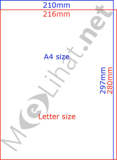 Gambar Ukuran Kertas A4 dalam millimetres (mm)