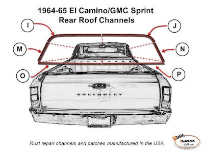 1966-1967 Olds Cutlass 442 Buick Skylark Qtr  Window Vertical Weatherstrip Set