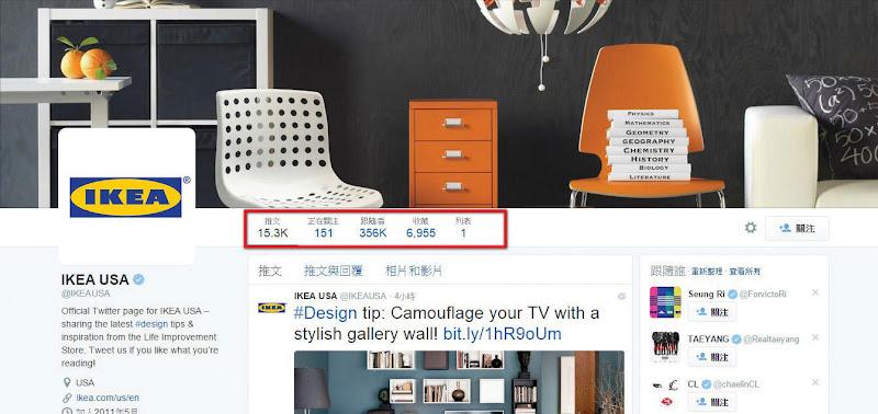 圖-十三 IKEA-USA-Twitter