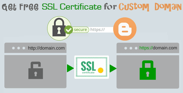 How To Add Free SSL Or HTTPS On Your Custom Domain On Blogger