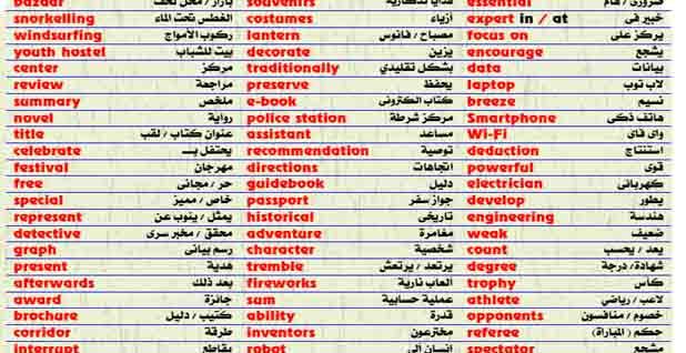 تحميل مذكرة مراجعة ليلة الامتحان في اللغة الإنجليزية للصف الثالث الإعدادي من كتاب العمالقة الترم الأول 2021