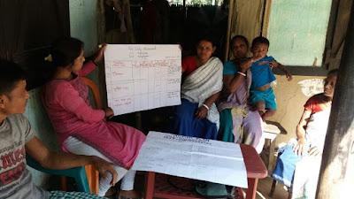 Self Assessment at Nayapara, Bongaigaon