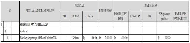 contoh format RKAS