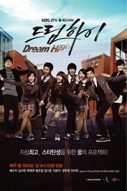 Free Download Film HD DVD End Blu-Ray Format