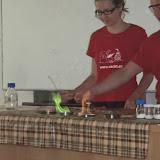 Moderni chemie