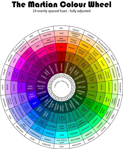 martian_colour_wheel_24_hue_f