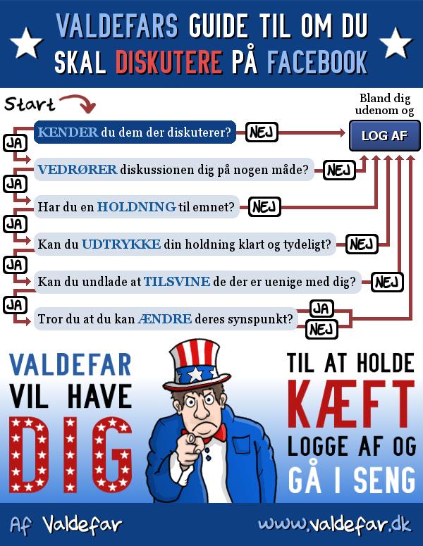 Valdefars guide til om du skal diskutere på facebook
