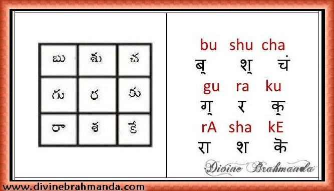 Soundarya Lahari Sloka, Yantra & Goddess For Averting Evil Effects Of Planets - 48
