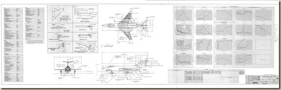 F-101A Aaerodynamic Three View