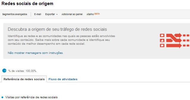 Redes sociais de origem no Analytics