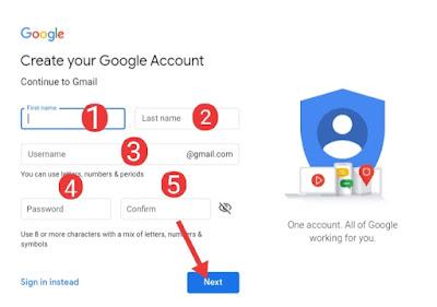 Gmail account create