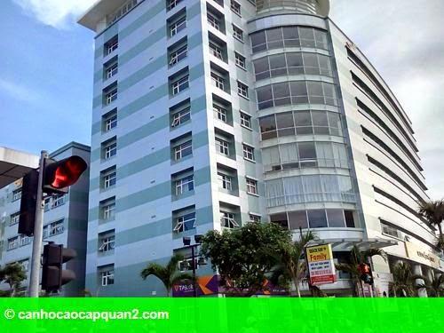 Hình 1: Giá thuê văn phòng tại Đà Nẵng giảm nhẹ