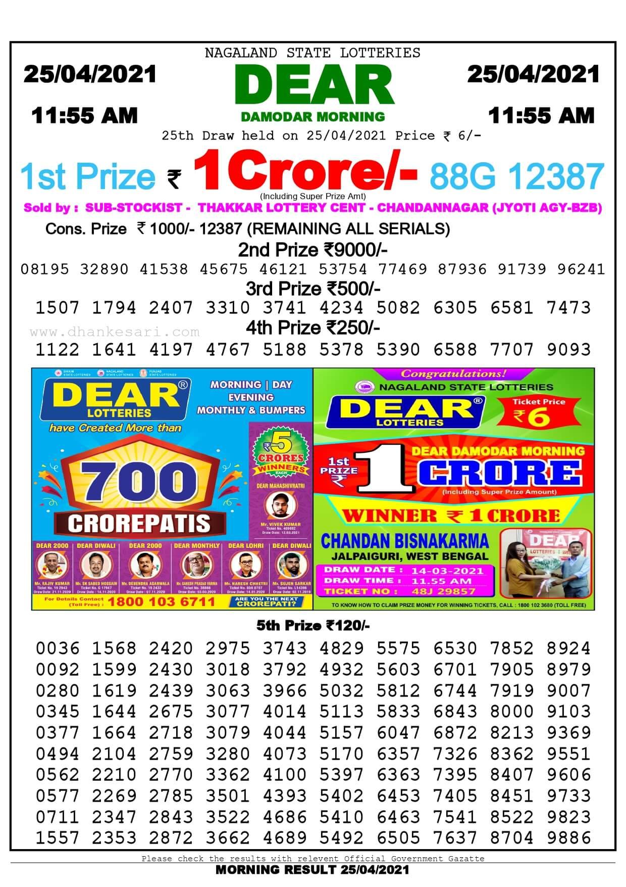 Dhankesari Lottery Sambad Result Today 11:55 AM 25.4.2021