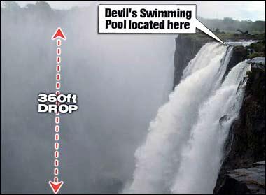 Overnightpools World 39 S Most Dangerous Pool