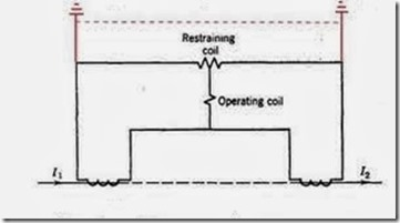 differential-relay