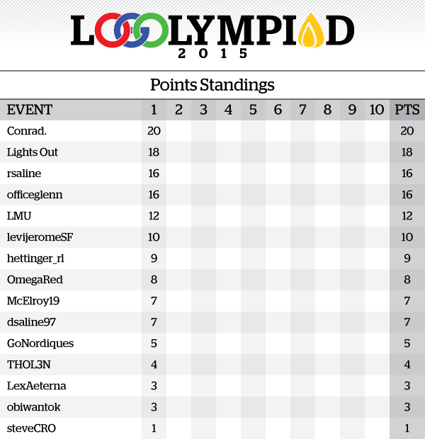 Event1Results_PointsStandings.png