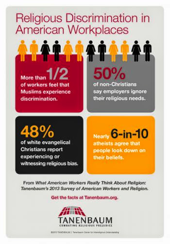 Religious Diversity Is Increasing At The Office And So Are Pitfalls