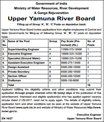 UYRB Advertisement 2018 www.indgovtjobs.in