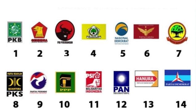 Survei Elektabilitas: PDIP Makin Kokoh di Puncak, PSI Melejit