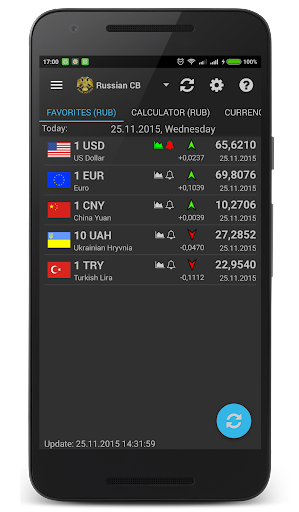 Currency rates (Pro) screenshot 1