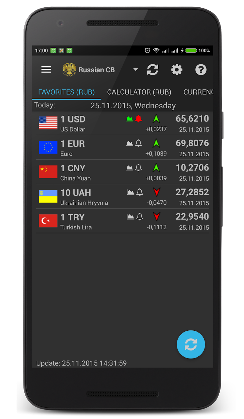 Currency rates (Pro) Screenshot 0