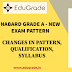 What is the New Exam Pattern of NABARD Grade A Exam 2021