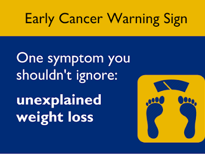 Early Symptoms and Signs of Cancer That You Should Know