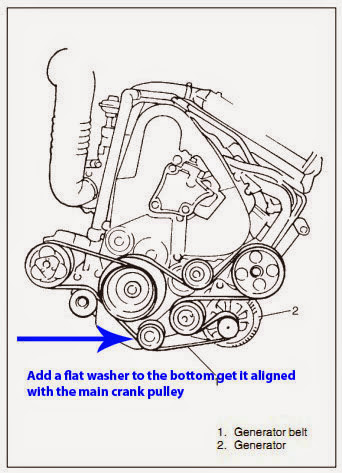 1999 Nissan Pathfinder Engine Diagram besides Troy Bilt Bronco Mower Wiring Diagram in addition T9827451 Need diagram 2006 sonata also Finish Mower additionally Acura Tl Drive Belt Diagram. on tensioner free wiring diagrams pictures