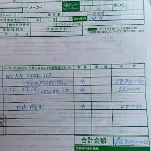 フィット GE9のカスタム事例画像 はんかつ♈️さんの2021年05月09日18:40の投稿